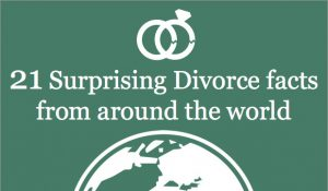21 Surprising Divorce Facts From Around the World