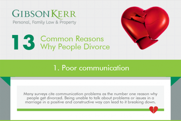 13 common reasons why people divorce
